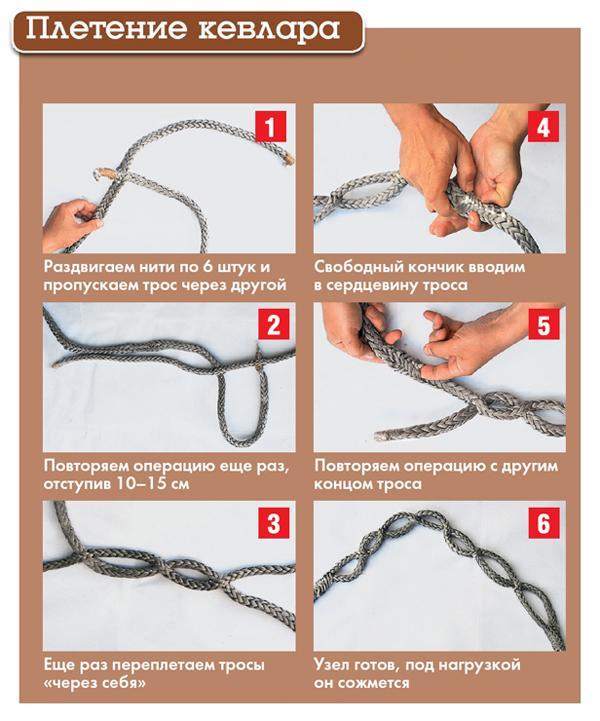Как скрутить верёвку своими руками 49