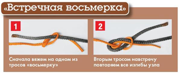 Как сделать буксировочный трос из веревки