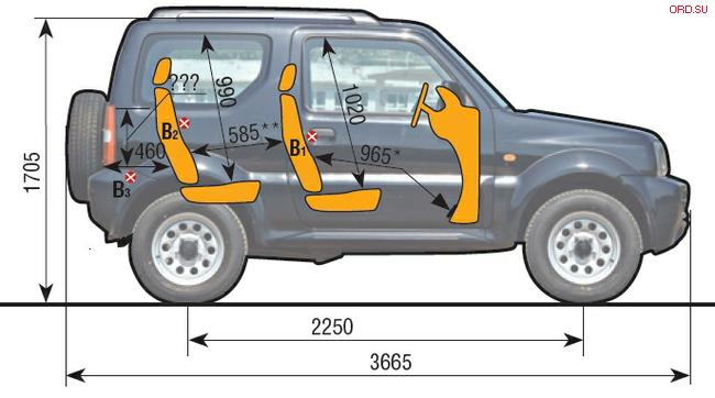 Interior Dimensions Of Different 4x4 Pictures Expedition