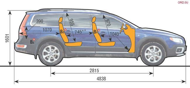 размеры багажника volvo xc70