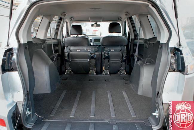размер багажника митсубиси аутлендер 2008