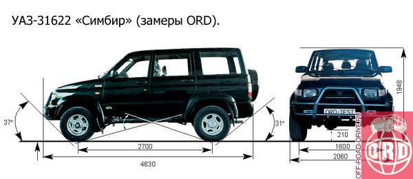 Картер двигателя УАЗа защищает
