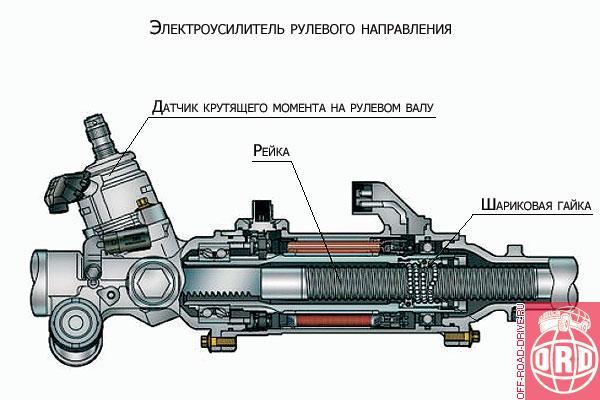 электроусилитель руля - 29