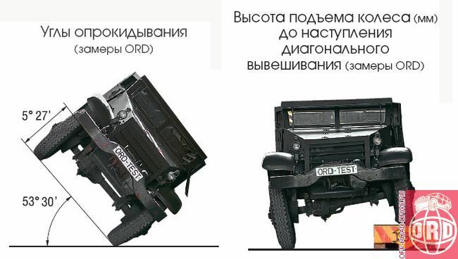 Реализация Сменный полугусеничный ход к трактору мтз-80