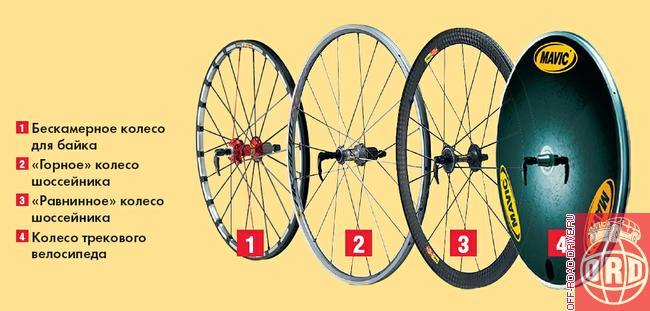Как сделать бескамерный велосипед