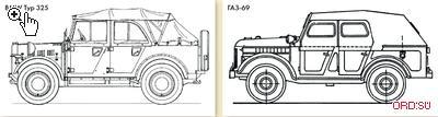 Все четыре колеса: Рассказ о предке полноприводных моделей BMW: Off-road drive