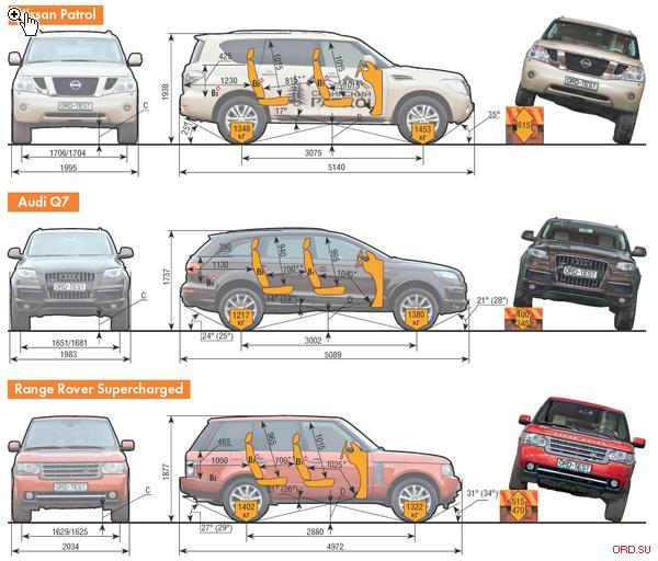 duvida range rover sport supercharged 2008 qual o. Black Bedroom Furniture Sets. Home Design Ideas